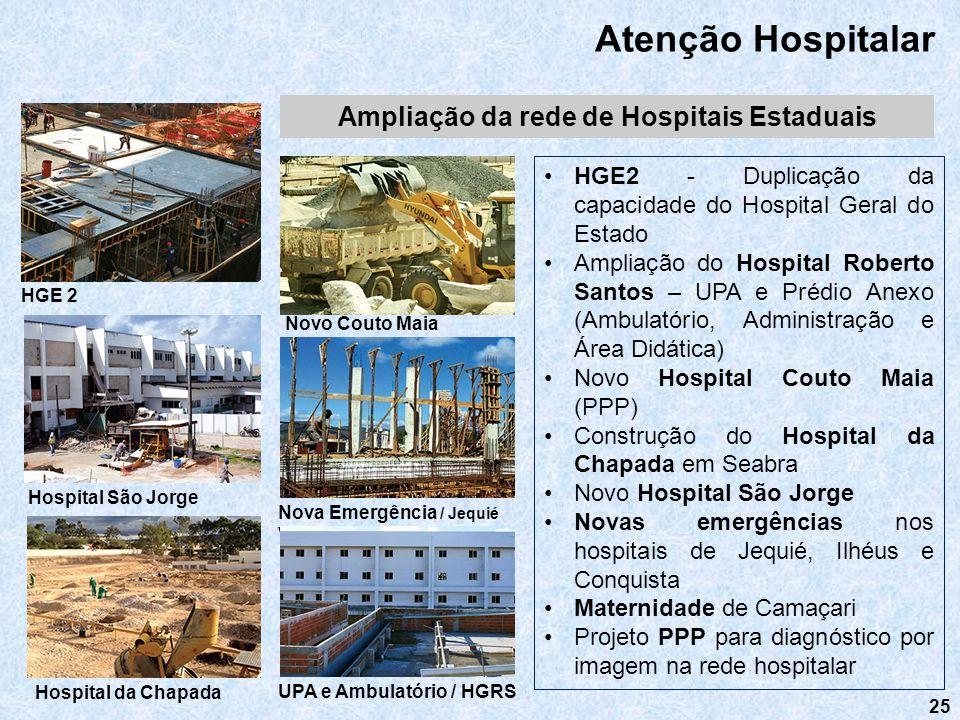 25 Ampliação da rede de Hospitais Estaduais HGE2 - Duplicação da capacidade do Hospital Geral do Estado Ampliação do Hospital Roberto Santos – UPA e P
