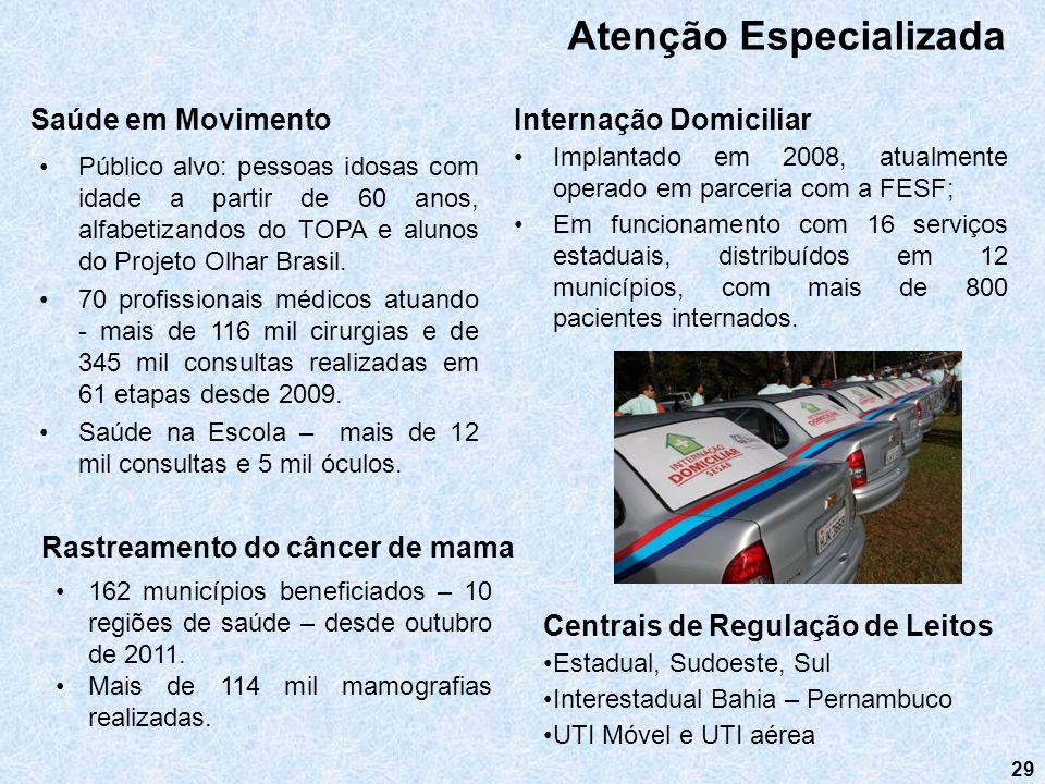 29 Público alvo: pessoas idosas com idade a partir de 60 anos, alfabetizandos do TOPA e alunos do Projeto Olhar Brasil. 70 profissionais médicos atuan
