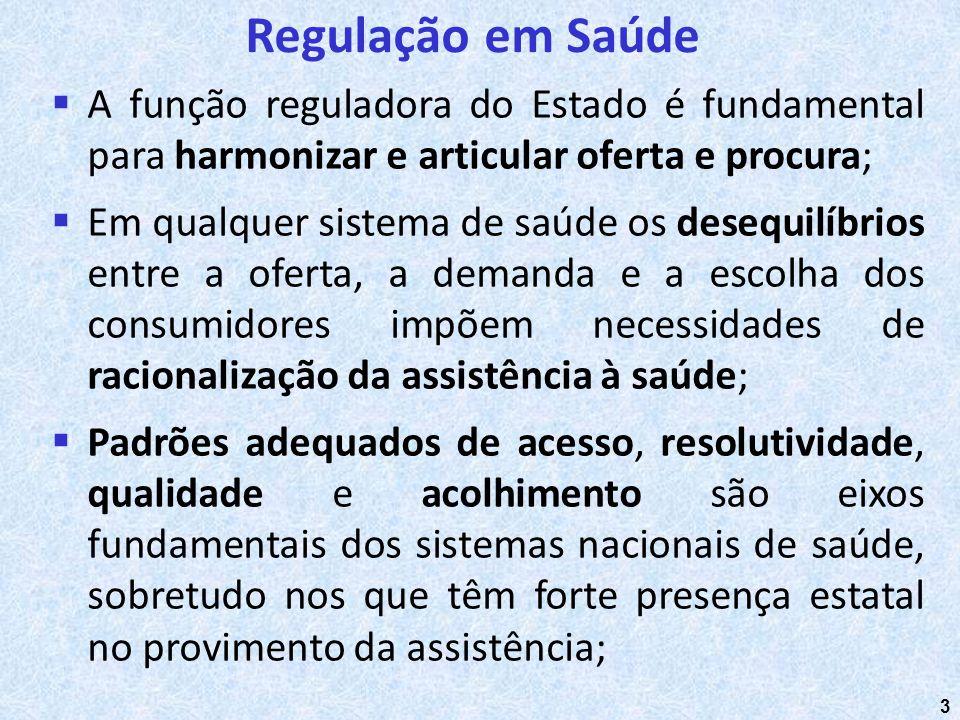 3 A função reguladora do Estado é fundamental para harmonizar e articular oferta e procura; Em qualquer sistema de saúde os desequilíbrios entre a ofe