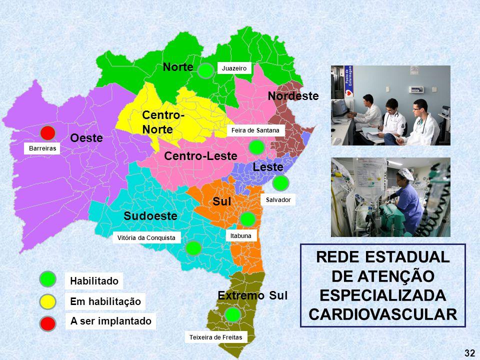 32 Norte Nordeste Sul Sudoeste Centro-Leste Centro- Norte Oeste Leste Extremo Sul REDE ESTADUAL DE ATENÇÃO ESPECIALIZADA CARDIOVASCULAR Vitória da Con