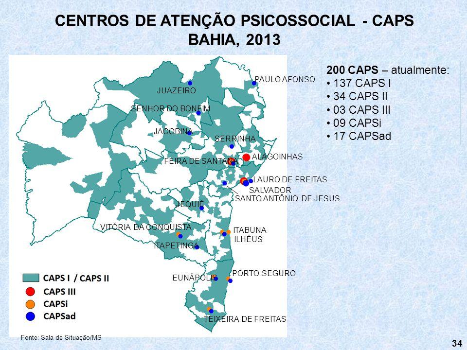 34 CENTROS DE ATENÇÃO PSICOSSOCIAL - CAPS BAHIA, 2013 Fonte: Sala de Situação/MS 200 CAPS – atualmente: 137 CAPS I 34 CAPS II 03 CAPS III 09 CAPSi 17
