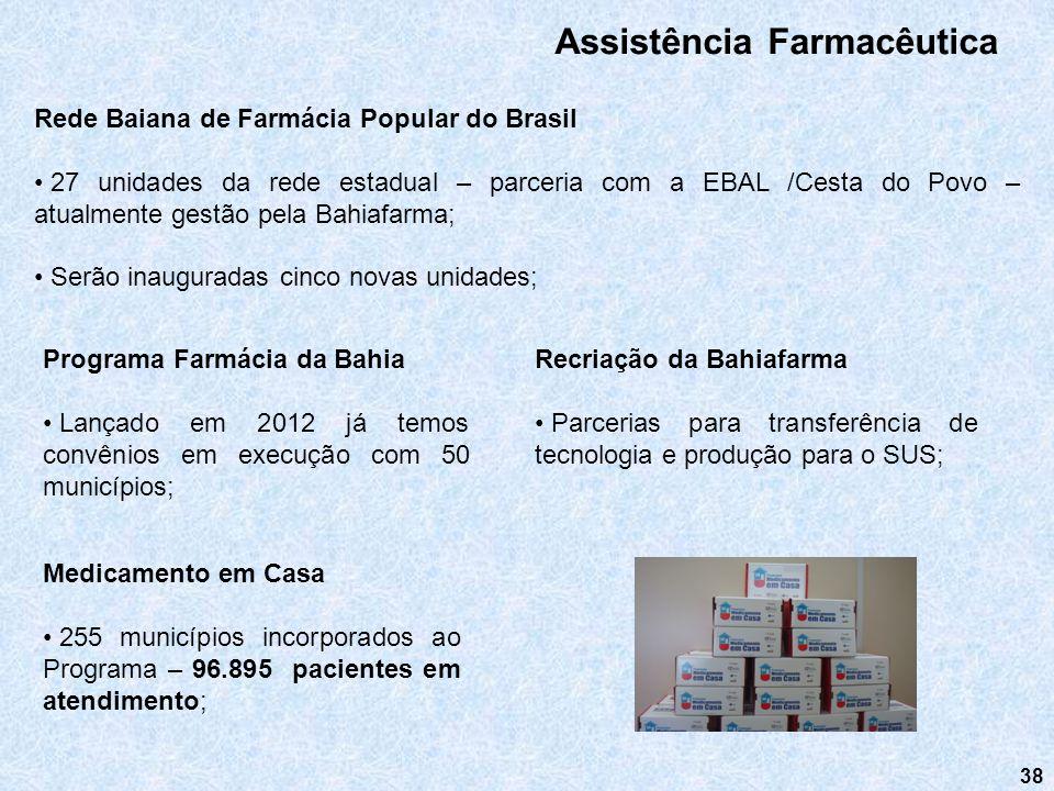 38 Assistência Farmacêutica Medicamento em Casa 255 municípios incorporados ao Programa – 96.895 pacientes em atendimento; Recriação da Bahiafarma Par