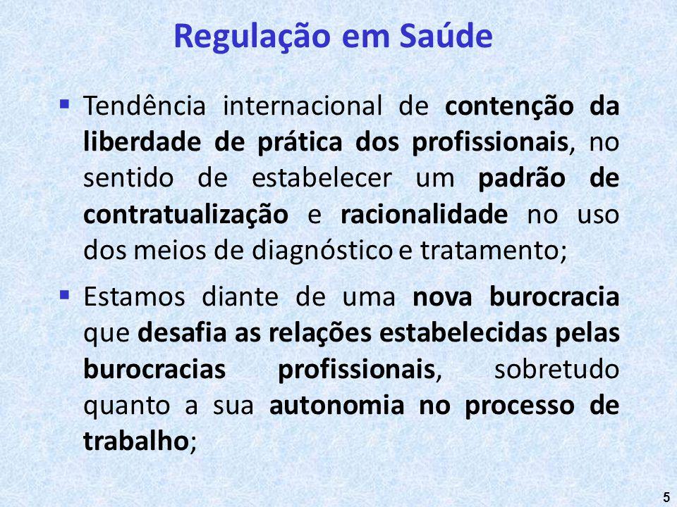 5 Tendência internacional de contenção da liberdade de prática dos profissionais, no sentido de estabelecer um padrão de contratualização e racionalid