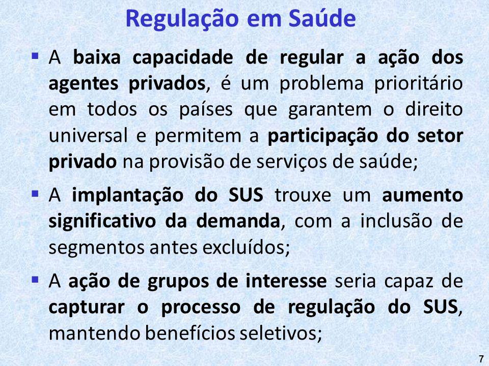 7 A baixa capacidade de regular a ação dos agentes privados, é um problema prioritário em todos os países que garantem o direito universal e permitem