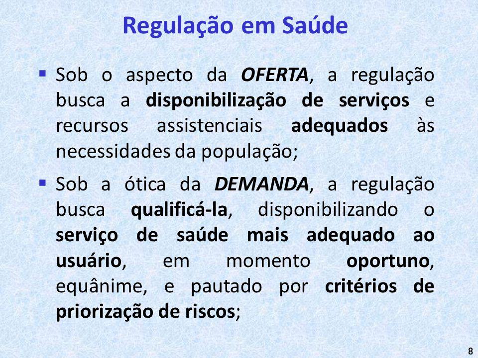 8 Sob o aspecto da OFERTA, a regulação busca a disponibilização de serviços e recursos assistenciais adequados às necessidades da população; Sob a óti