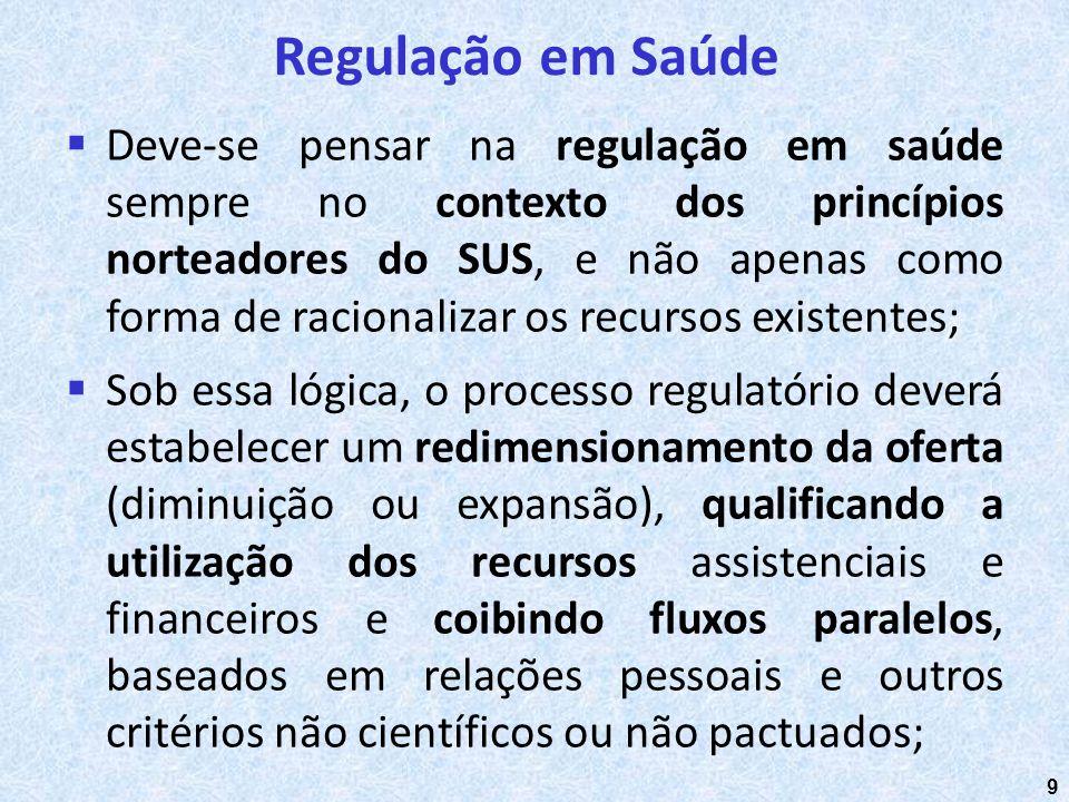 30 CONCESSÃO DE ÓRTESES, PRÓTESES E BOLSAS DE COLOSTOMIA, 2006 A 2013 Fonte: SESAB/Sais *Dados preliminares.