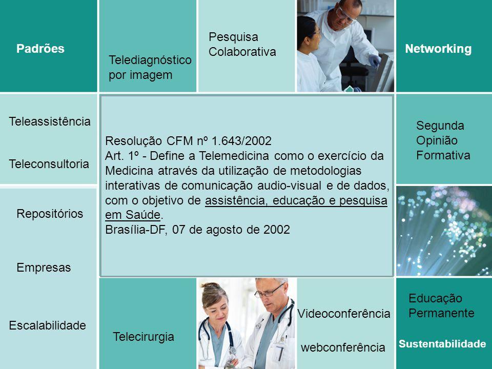 Capa Telediagnóstico por imagem Segunda Opinião Formativa Teleconsultoria Padrões Repositórios Telecirurgia Teleassistência Videoconferência webconfer