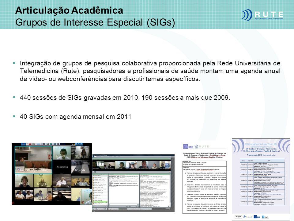 Articulação Acadêmica Grupos de Interesse Especial (SIGs) Integração de grupos de pesquisa colaborativa proporcionada pela Rede Universitária de Telem