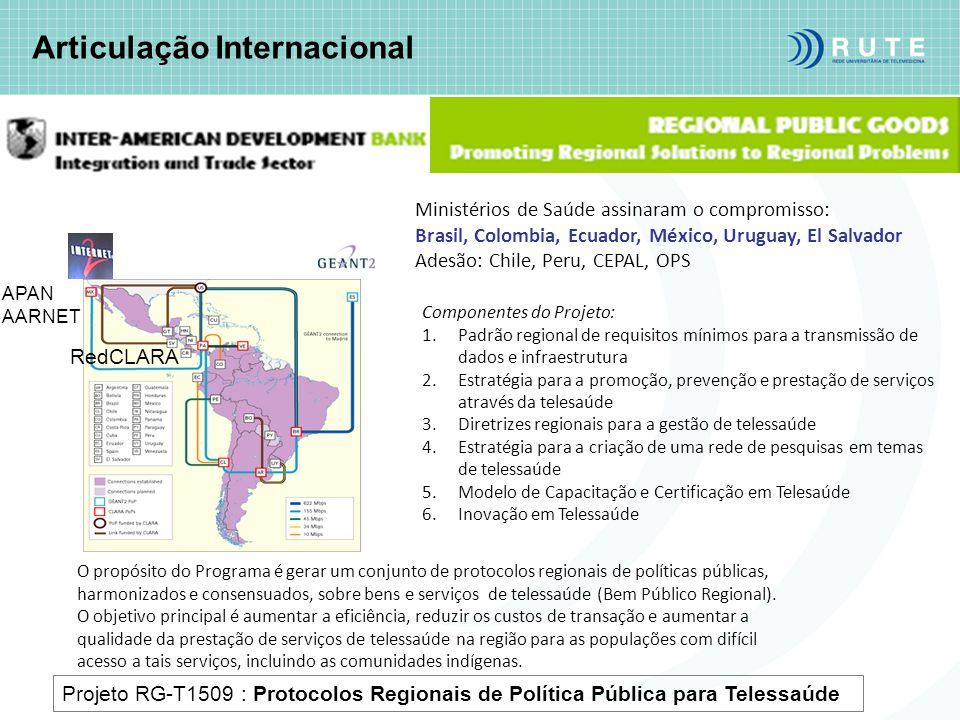 Projeto RG-T1509 : Protocolos Regionais de Política Pública para Telessaúde RedCLARA Ministérios de Saúde assinaram o compromisso: Brasil, Colombia, E