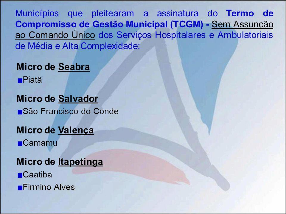 Micro de Feira de Santana Conceição de Jacuípe Municípios que pleitearam a assinatura do Termo de Compromisso de Gestão Municipal (TCGM) - Com Assunção ao Comando Único dos Serviços Hospitalares e Ambulatoriais de Média e Alta Complexidade:
