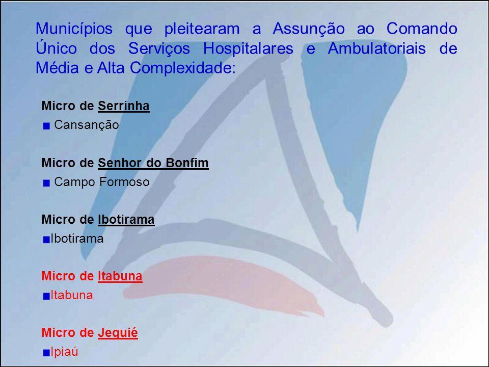 Mucuri Itacaré Conceição de Feira Pindobaçu Chorrochó Municípios que solicitaram Capacitação para Assunção ao Comando Único dos Serviços Hospitalares e Ambulatoriais de Média e Alta Complexidade a ser realizada em 2012: