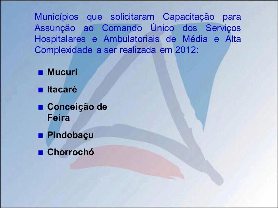 Estratégias para Incentivar Adesão ao Pacto de Gestão: Realização de Oficina de Apoio aos municípios durante o II Encontro Estadual de Regionalização da Saúde no SUS-BA, no mês de Novembro, para preenchimento do Termo de Compromisso de Gestão.