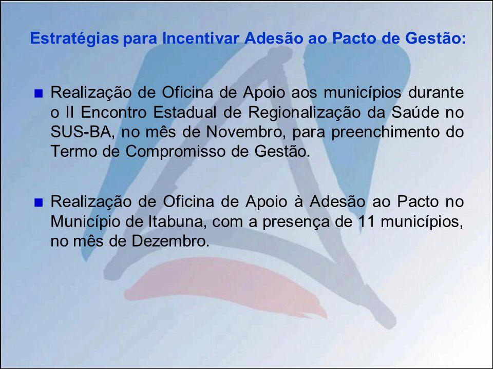 Situação de Adesão de Adesão ao Pacto de Gestão no Estado da Bahia: 270 municípios com TCGM assinados; 70 com assunção do Comando Único (além de Barreiras – pleno NOB); Dos Pólos de Micro, apenas Barreiras não aderiu ao Pacto.