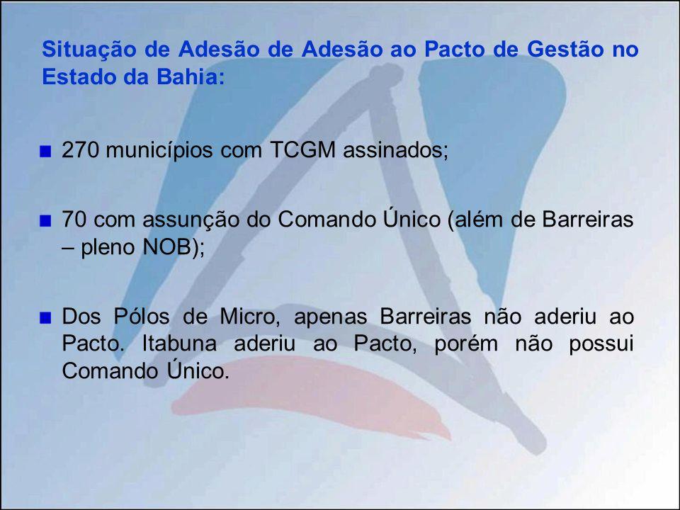 Contatos Maria Conceição Benigno Magalhães Diretoria de Programação e Desenvolvimento de Gestão Regional - DIPRO Superintendência de Gestão dos Sistemas de Regulação da Atenção à Saúde - SUREGS Tel.: (71) 3116-3942 Fax: (71) 3116-3941 e-mail: dipro.suregs@saude.ba.gov.br