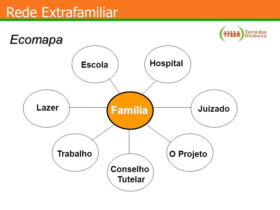 Ciclo Vital de qualquer Sistema EXPANSÃOCONTRAÇÃO Os sistemas se ajustam às influências internas e externas.