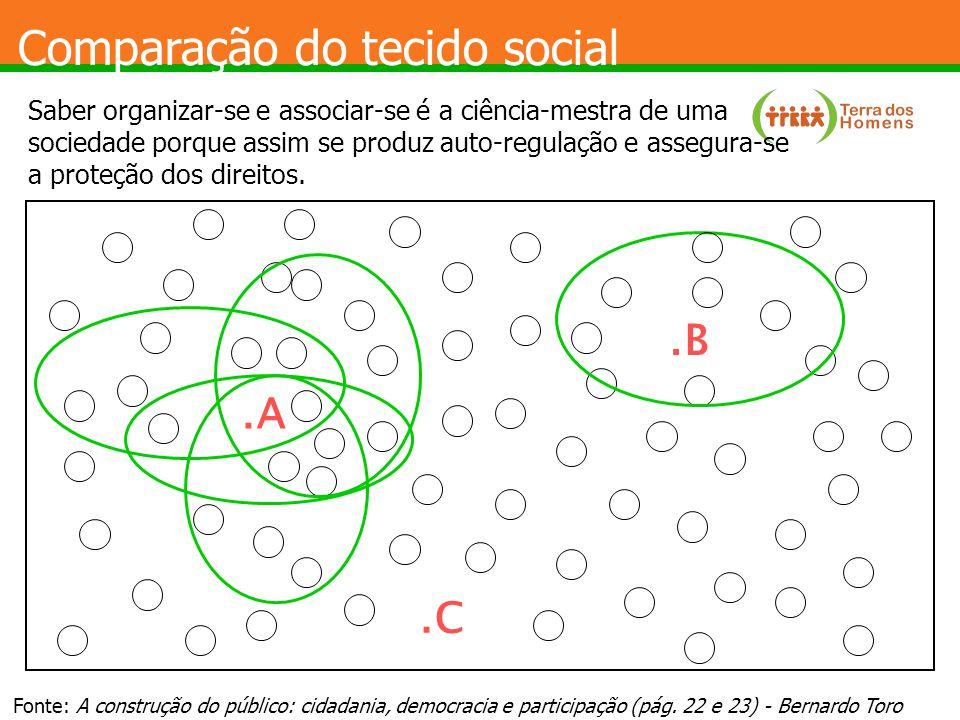 Rede Extrafamiliar Ecomapa Família Trabalho Lazer Escola Hospital Juizado O Projeto Conselho Tutelar