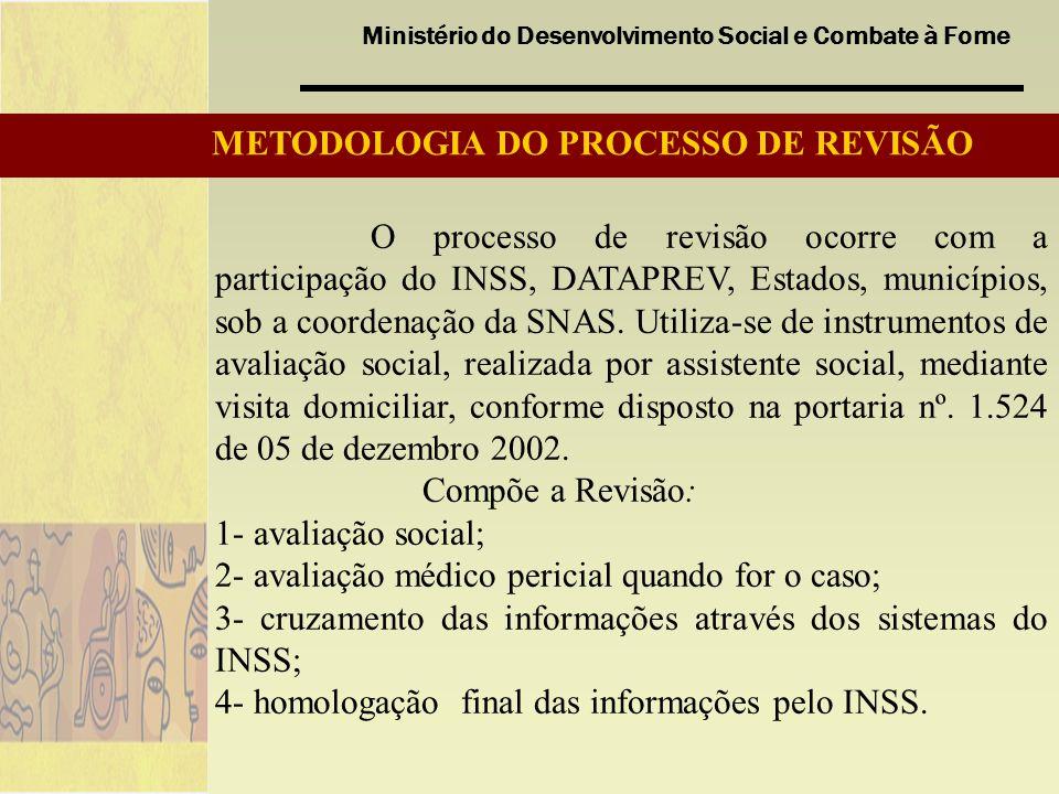 Ministério do Desenvolvimento Social e Combate à Fome MOVIMENTO DA REVISÃO: