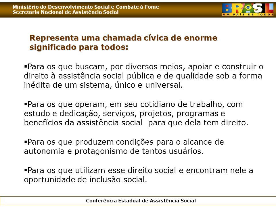 Ministério do Desenvolvimento Social e Combate à Fome Secretaria Nacional de Assistência Social Conferência Estadual de Assistência Social Representa