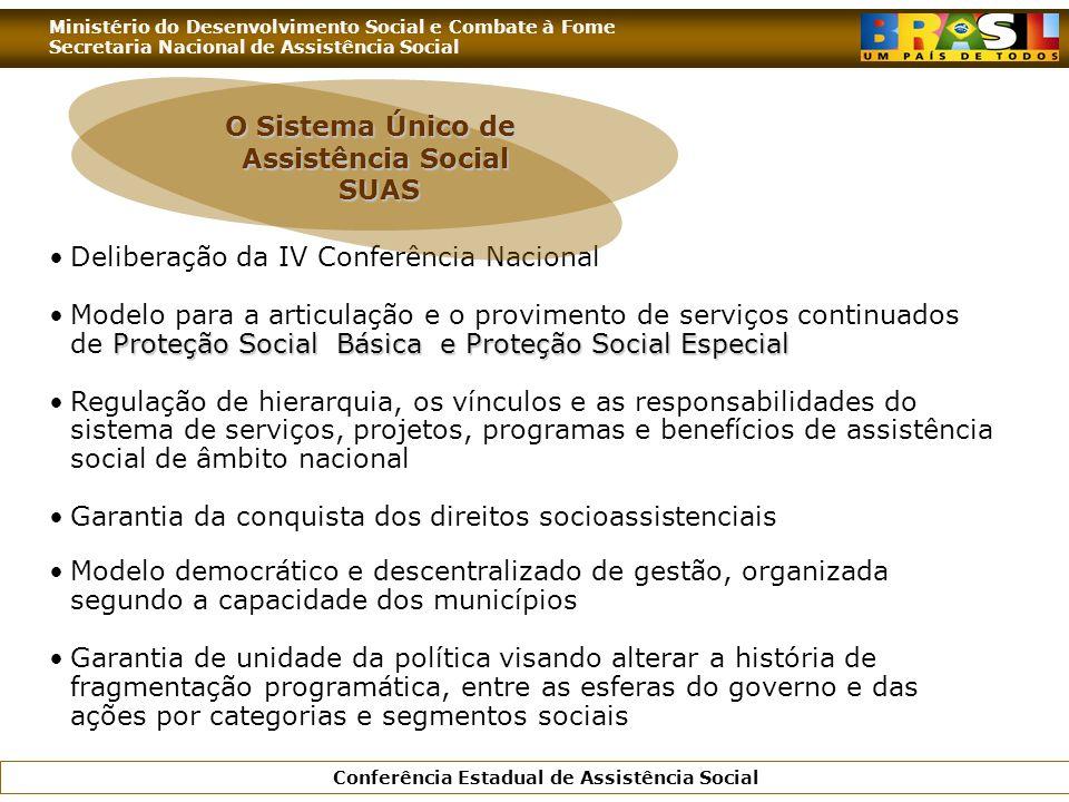 Ministério do Desenvolvimento Social e Combate à Fome Secretaria Nacional de Assistência Social Conferência Estadual de Assistência Social Deliberação