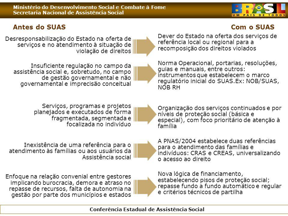 Ministério do Desenvolvimento Social e Combate à Fome Secretaria Nacional de Assistência Social Conferência Estadual de Assistência Social Desresponsa