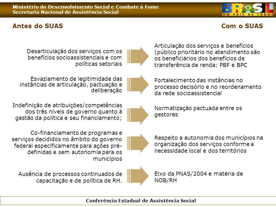Ministério do Desenvolvimento Social e Combate à Fome Secretaria Nacional de Assistência Social Conferência Estadual de Assistência Social Desarticula