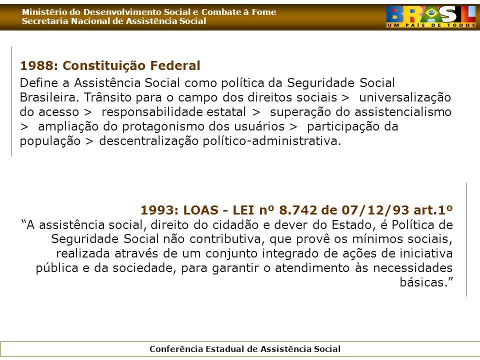 Ministério do Desenvolvimento Social e Combate à Fome Secretaria Nacional de Assistência Social Conferência Estadual de Assistência Social 1988: Const