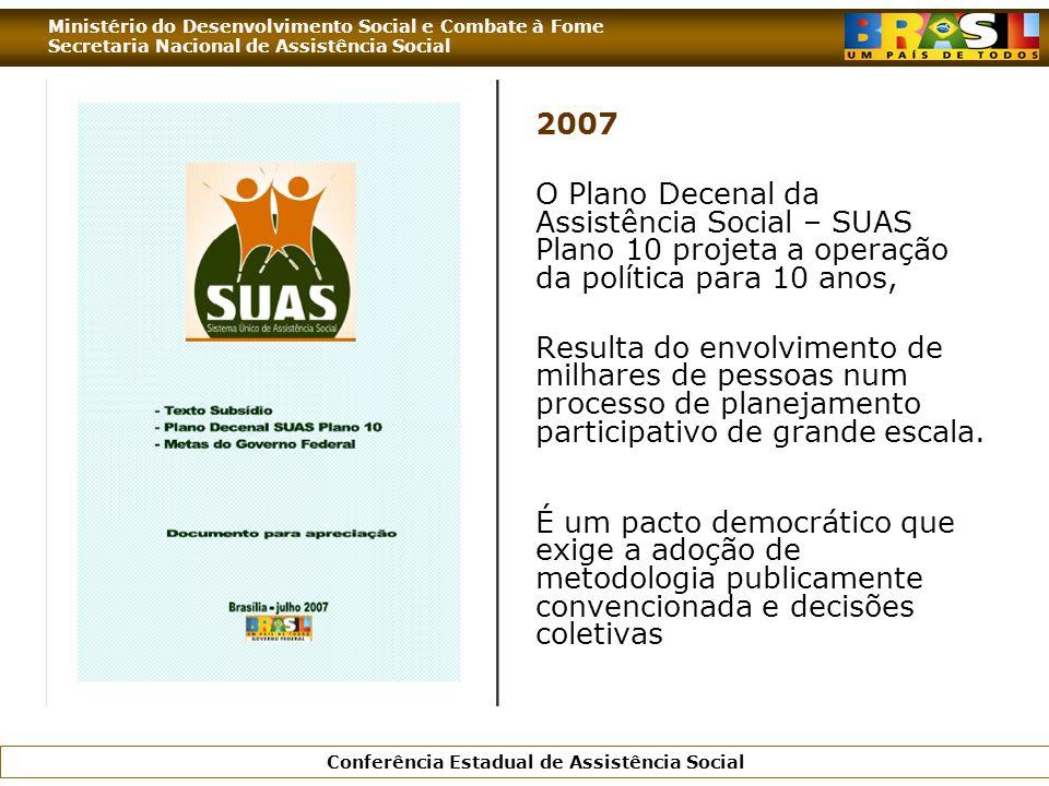 Ministério do Desenvolvimento Social e Combate à Fome Secretaria Nacional de Assistência Social Conferência Estadual de Assistência Social 2007 O Plan