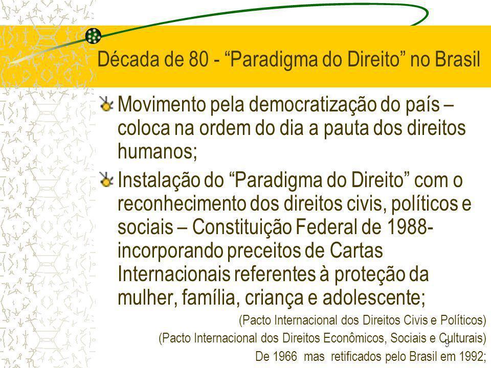 9 Década de 80 - Paradigma do Direito no Brasil Movimento pela democratização do país – coloca na ordem do dia a pauta dos direitos humanos; Instalação do Paradigma do Direito com o reconhecimento dos direitos civis, políticos e sociais – Constituição Federal de 1988- incorporando preceitos de Cartas Internacionais referentes à proteção da mulher, família, criança e adolescente; (Pacto Internacional dos Direitos Civis e Políticos) (Pacto Internacional dos Direitos Econômicos, Sociais e Culturais) De 1966 mas retificados pelo Brasil em 1992;