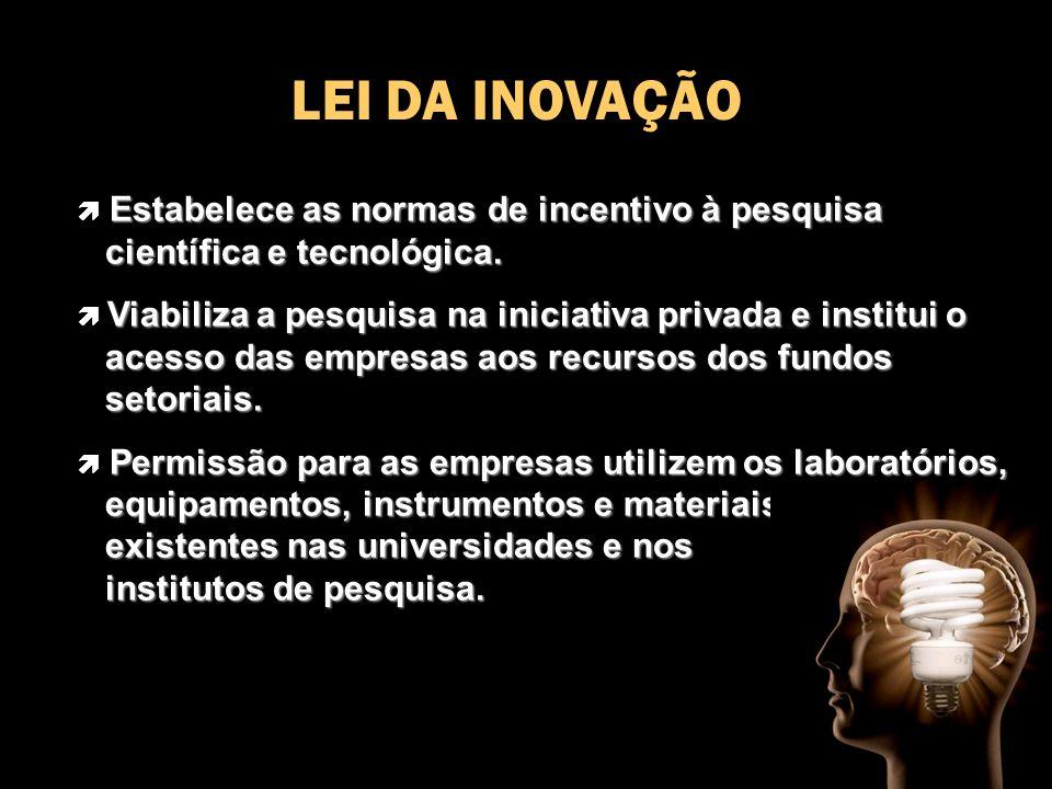 Estabelece as normas de incentivo à pesquisa científica e tecnológica.