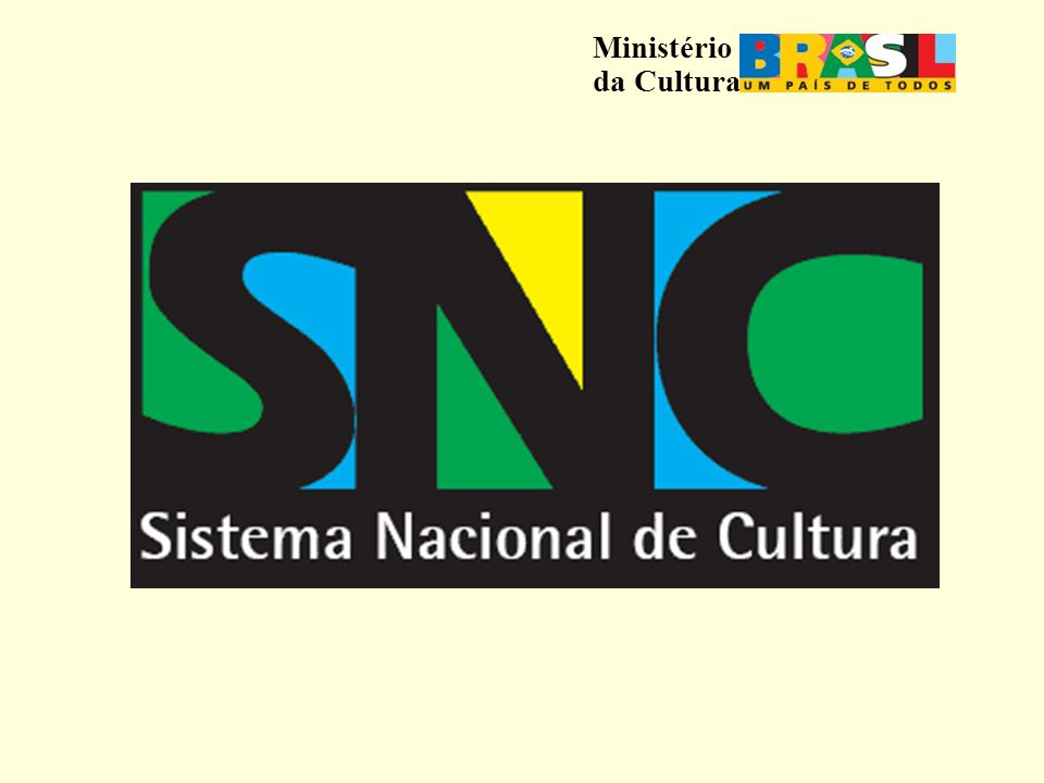 SISTEMA NACIONAL DE CULTURA Processo de articulação, gestão, comunicação e de promoção conjunta de políticas públicas de cultura, mediante a pactuação federativa.