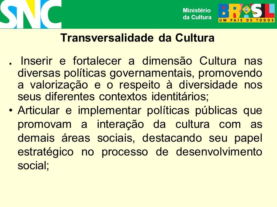 Transversalidade da Cultura.