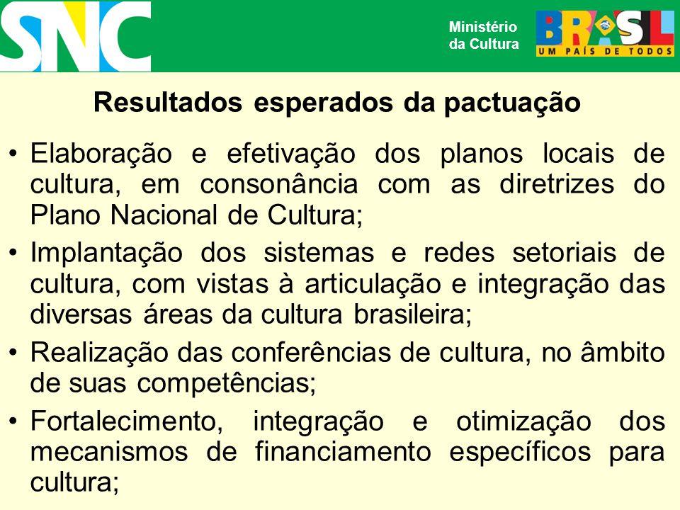 Resultados esperados da pactuação Elaboração e efetivação dos planos locais de cultura, em consonância com as diretrizes do Plano Nacional de Cultura; Implantação dos sistemas e redes setoriais de cultura, com vistas à articulação e integração das diversas áreas da cultura brasileira; Realização das conferências de cultura, no âmbito de suas competências; Fortalecimento, integração e otimização dos mecanismos de financiamento específicos para cultura; Ministério da Cultura