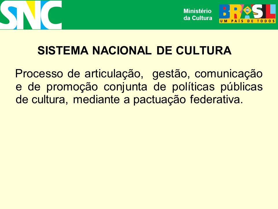 Objetivo Geral do SNC Implementar políticas públicas de cultura democráticas e permanentes, pactuadas entre os entes da federação e sociedade civil, de modo a estabelecer e efetivar o Plano Nacional de Cultura, promovendo o desenvolvimento social com pleno exercício dos direitos culturais e acesso às fontes da cultura nacional.