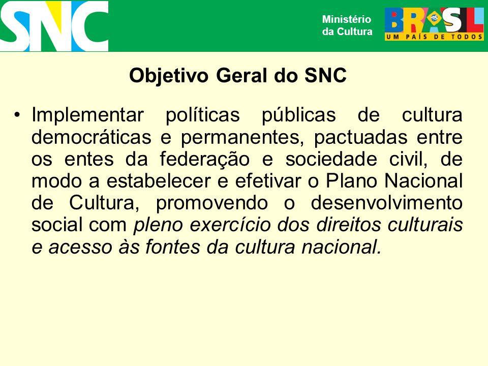 Resultados esperados da pactuação (3) Fomento ao fluxo de projetos culturais em circuitos nacionais.
