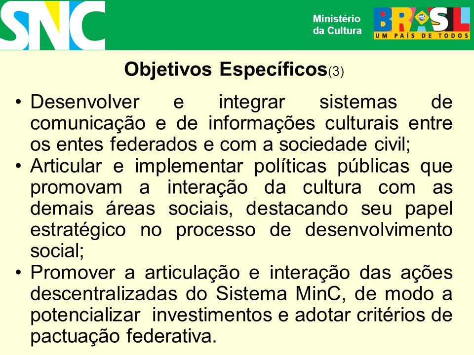 Ministério da Cultura Percentual de Municípios com existência de conselho municipal de cultura, Brasil 2006 Fonte: IBGE, Diretoria de Pesquisas, Coordenação de População e Indicadores Sociais, Pesquisa de Informações Básicas Municipais 2006