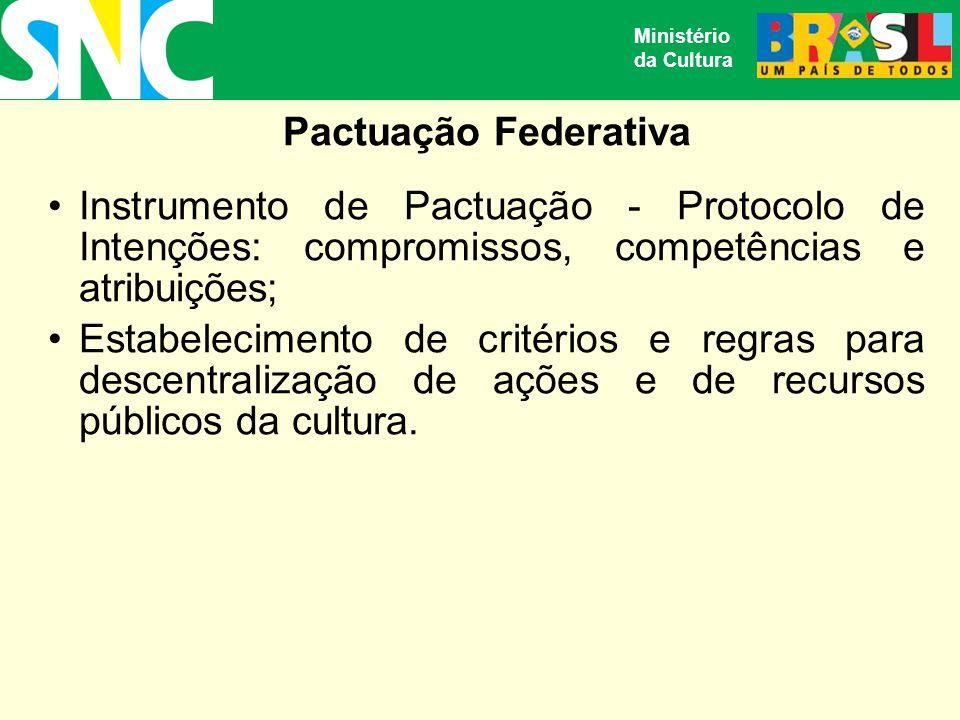 Participação e Controle Social Conselhos de Cultura Fundos Sistemas setoriais, estaduais e municipais de cultura Planos Conferências Fóruns Redes Consórcios Ministério da Cultura