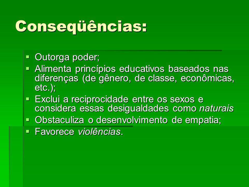 Conseqüências: Outorga poder; Outorga poder; Alimenta princípios educativos baseados nas diferenças (de gênero, de classe, econômicas, etc.); Alimenta