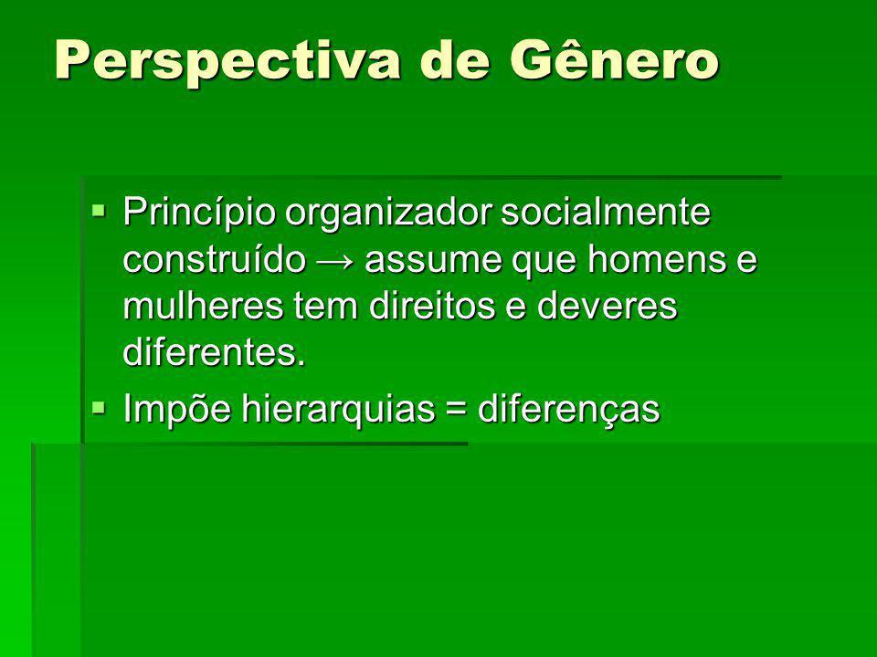 Perspectiva de Gênero Princípio organizador socialmente construído assume que homens e mulheres tem direitos e deveres diferentes. Princípio organizad