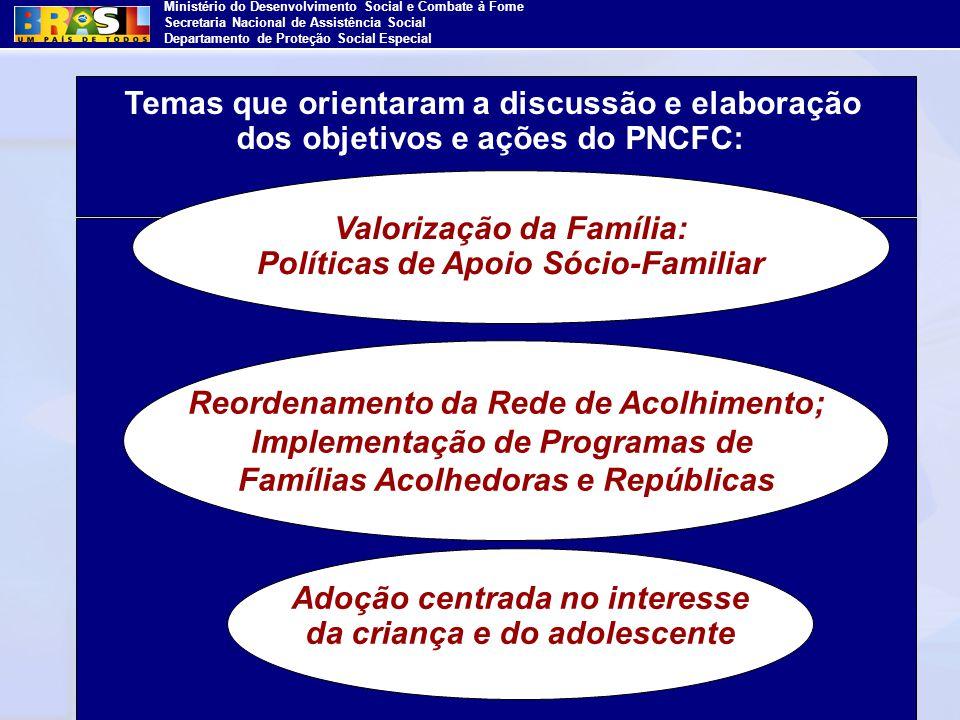 Ministério do Desenvolvimento Social e Combate à Fome Secretaria Nacional de Assistência Social Departamento de Proteção Social Especial Temas que ori