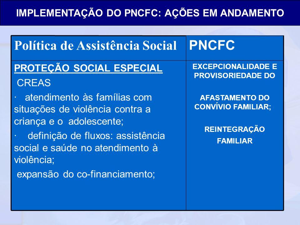Ministério do Desenvolvimento Social e Combate à Fome Secretaria Nacional de Assistência Social Departamento de Proteção Social Especial EXCEPCIONALID