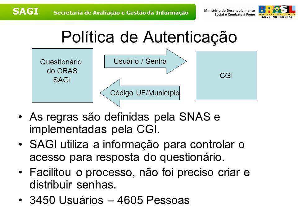SAGI Secretaria de Avaliação e Gestão da Informação O sistema deve ser integrado com o SUAS WEB (exigência SNAS). Política de Autenticação