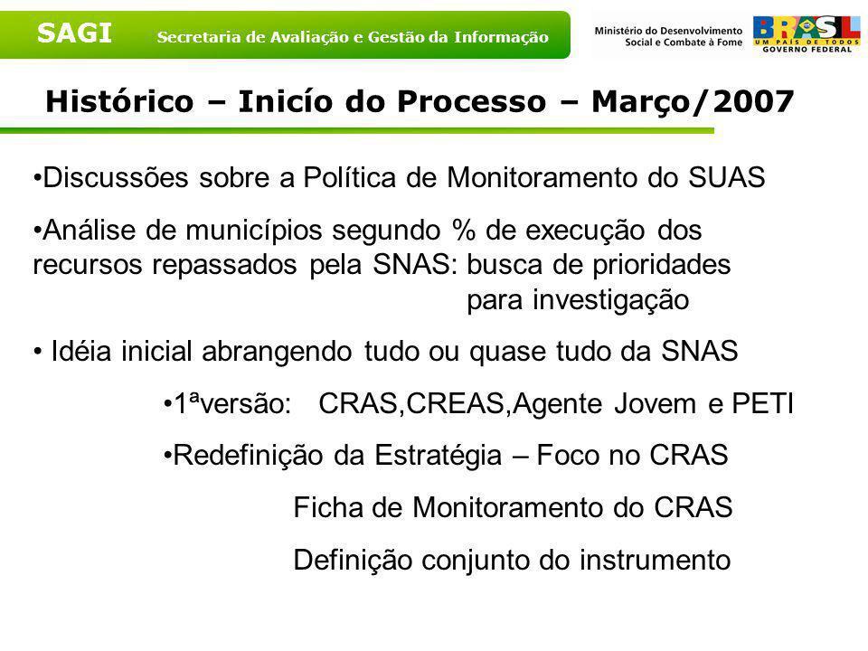 SAGI Secretaria de Avaliação e Gestão da Informação Monitoramento CRAS Maio de 2008 SAGI – Secretaria de Avaliação e Gestão da Informação SNAS – Secre