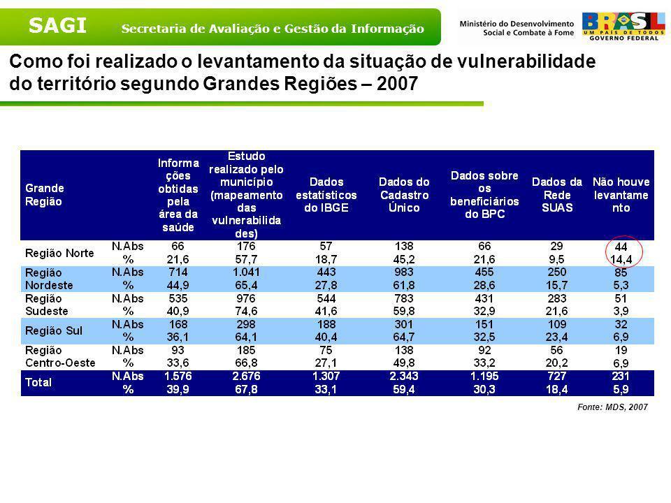 SAGI Secretaria de Avaliação e Gestão da Informação Como foi realizado o levantamento da situação de vulnerabilidade do território - Brasil – 2007 Fon