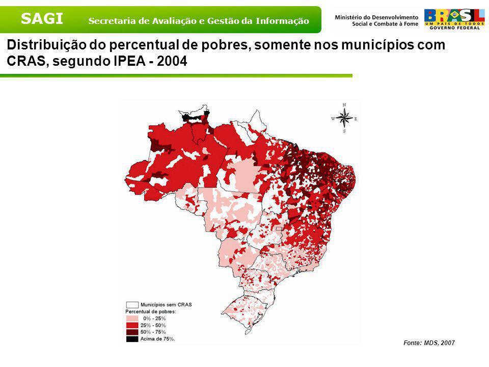 SAGI Secretaria de Avaliação e Gestão da Informação Distribuição do percentual de pobres, em todos os municípios do Brasil, segundo o IPEA - 2004 Font