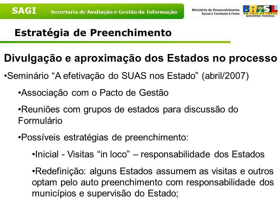 SAGI Secretaria de Avaliação e Gestão da Informação Histórico – Inicío do Processo – Março/2007 Discussões sobre a Política de Monitoramento do SUAS A
