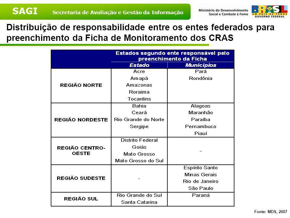 SAGI Secretaria de Avaliação e Gestão da Informação Finalização do Instrumento – Abril-Maio/2007 Homologação (inicial) do instrumento – 04/05/2007 Alt