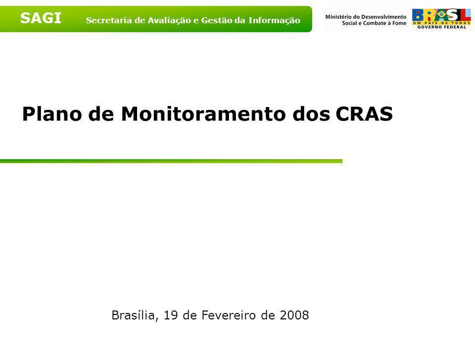 SAGI Secretaria de Avaliação e Gestão da Informação Distribuição de responsabilidade entre os entes federados para preenchimento da Ficha de Monitoram