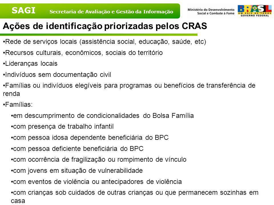 SAGI Secretaria de Avaliação e Gestão da Informação Fonte: MDS, 2007 Fonte: MDS, 2007 CRAS que atende populações tradicionais ou específicas segundo p