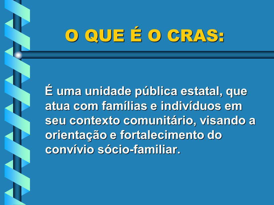 O QUE É O CRAS: O QUE É O CRAS: É uma unidade pública estatal, que atua com famílias e indivíduos em seu contexto comunitário, visando a orientação e fortalecimento do convívio sócio-familiar.