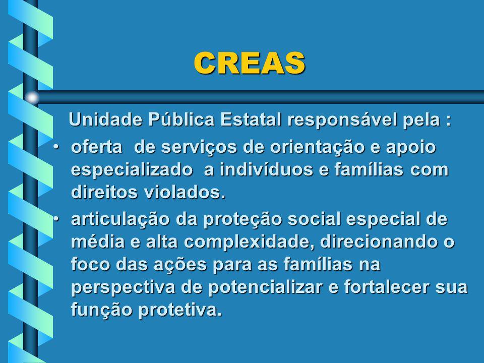 Unidade Pública Estatal responsável pela : Unidade Pública Estatal responsável pela : oferta de serviços de orientação e apoio especializado a indivíd
